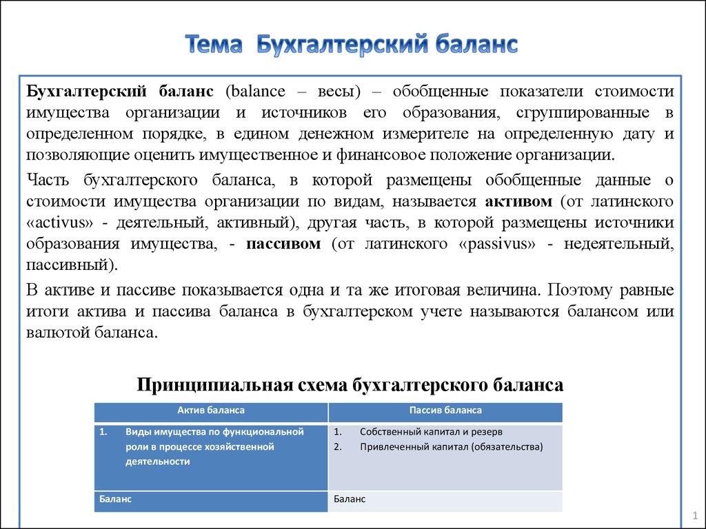 имущество организации характеризует статьи разделов баланса