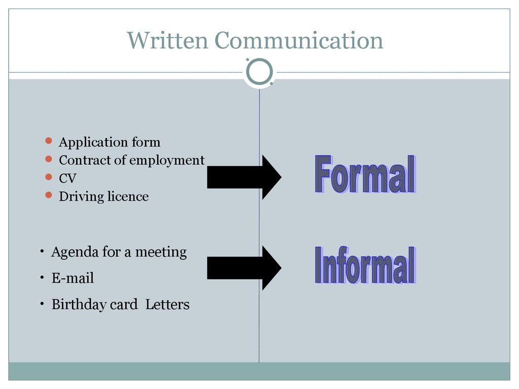 written communication skills   unit 1