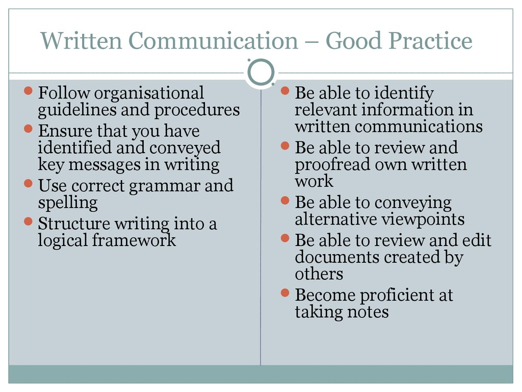 Written communication skills. (Unit 1) - презентация онлайн