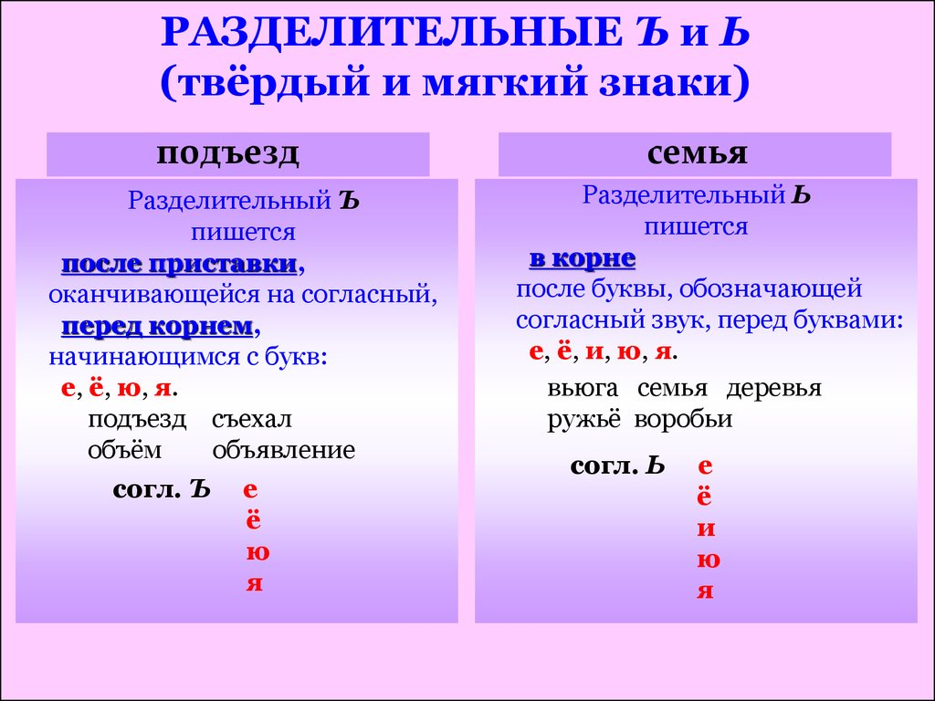 5 предложений с твердым разделительным знаком