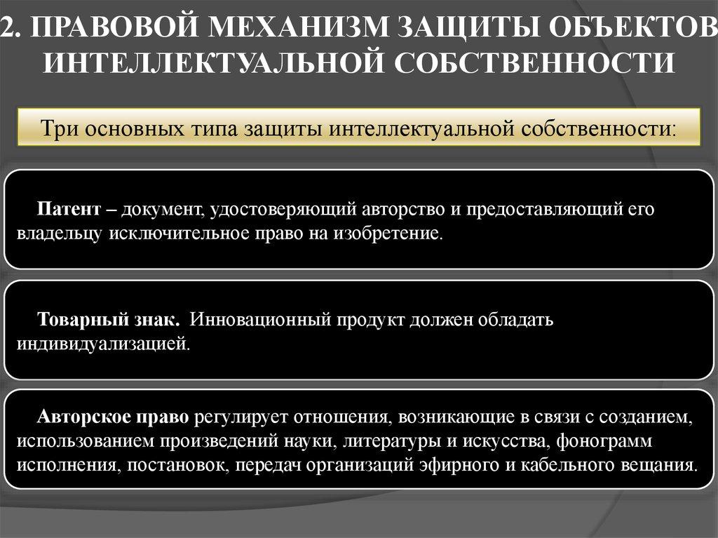 Защита Авторских Прав Помощь Студенту Шпаргалка