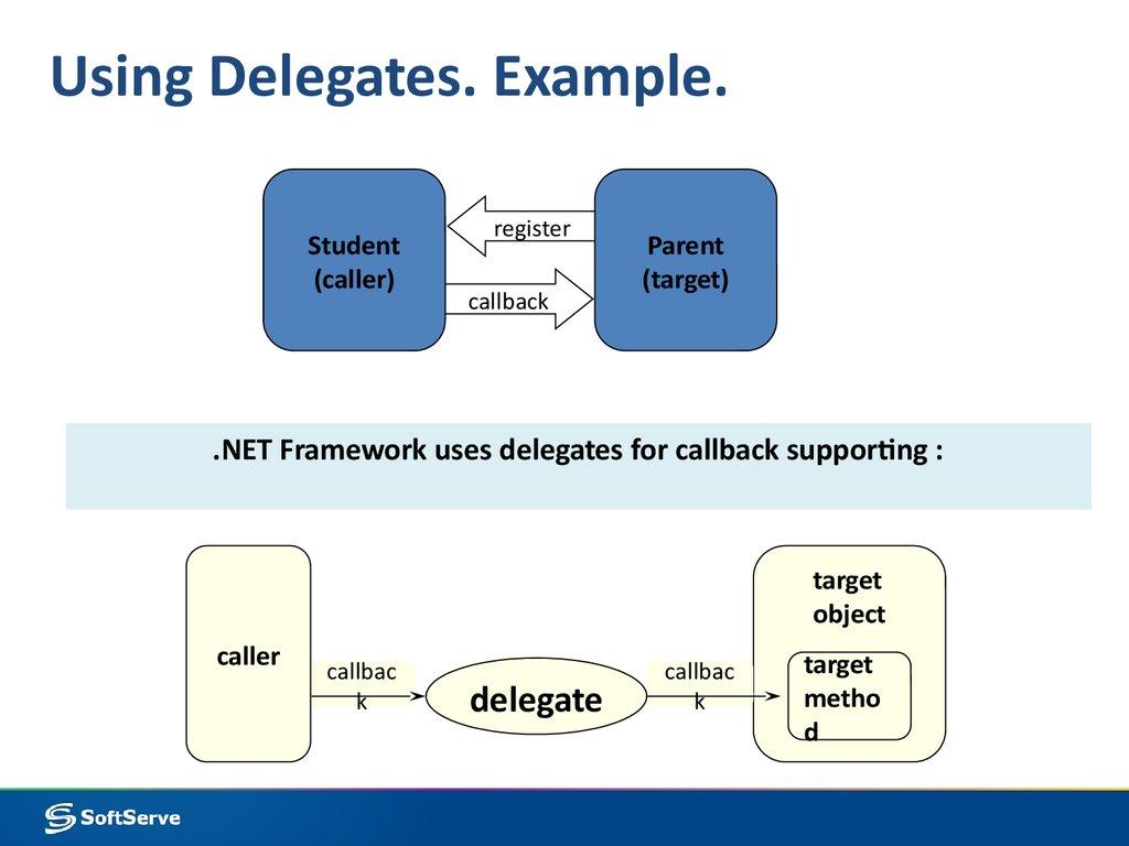 Operators Delegates And Events Online Presentation
