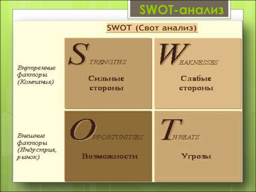 a swot and pest analysis Pest analysis stands for political, economic, social, and technological analysis and describes a framework of macro-environmental factors used in a swot analysis is when a business analyzes its strengths, weaknesses, opportunities, and threats  i have a marketing degree, and own my.