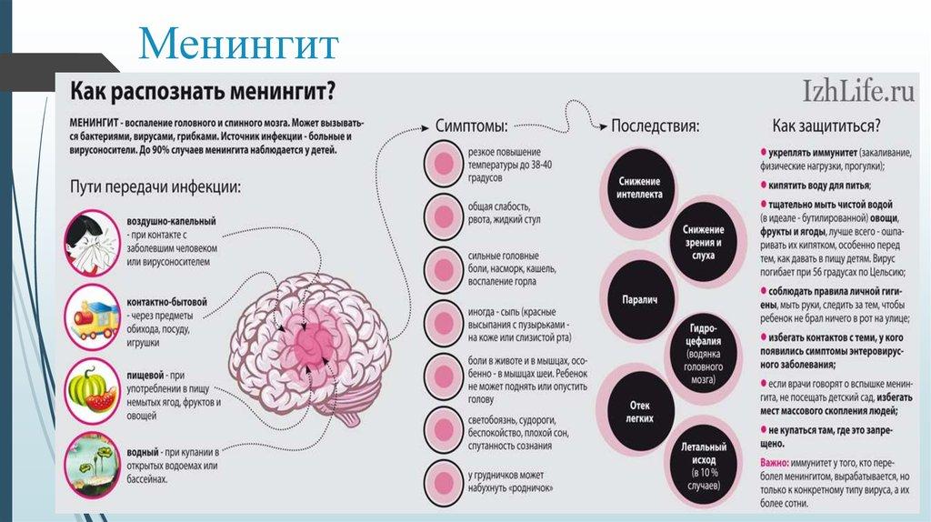 тех, памятка по менингиту картинка картинке можно