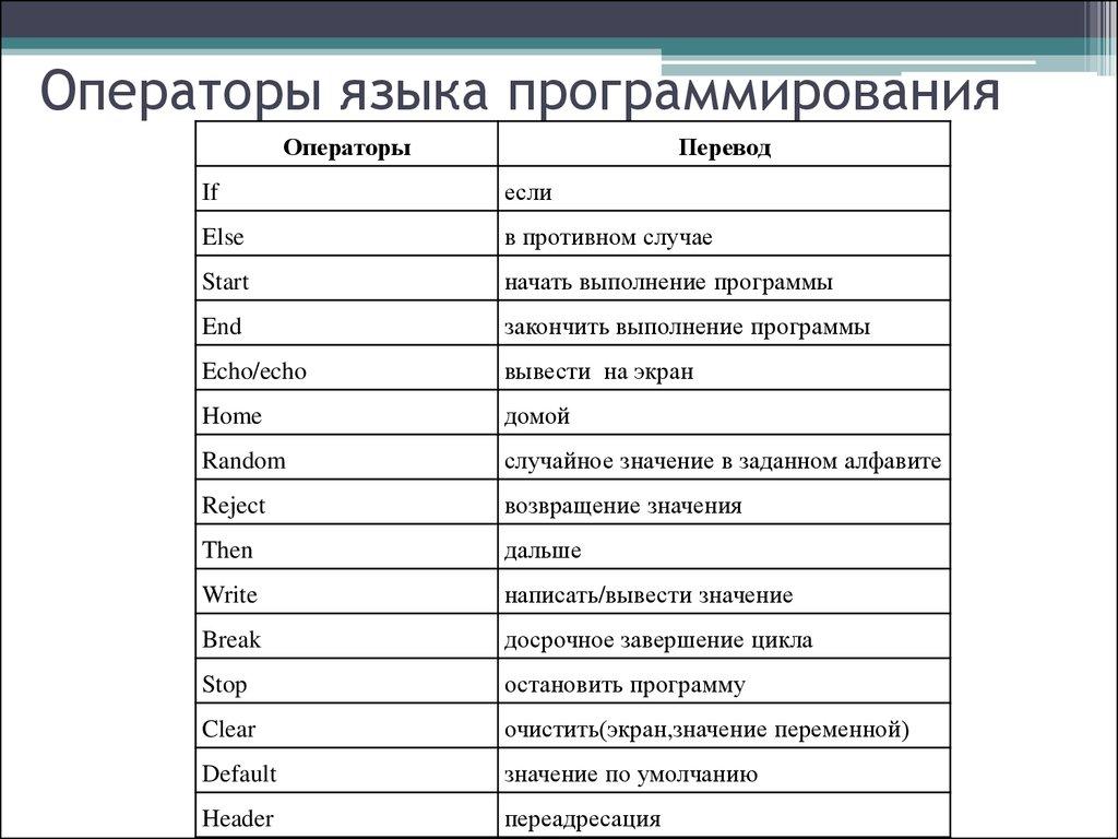 таблица язык си программирование