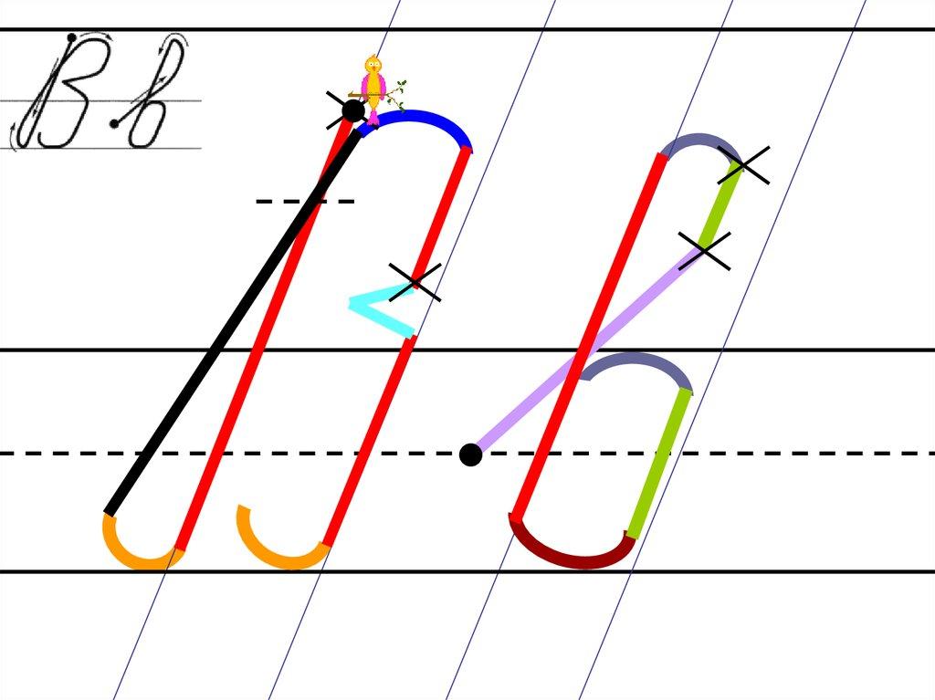 знакомство с основным алгоритмом письма презентация