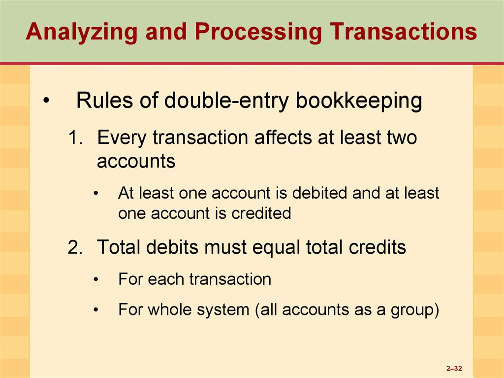 the double entry system In double entry accounting, the net worth statement is updated every time an entry is made so the balance sheet changes from being a static financial statement.
