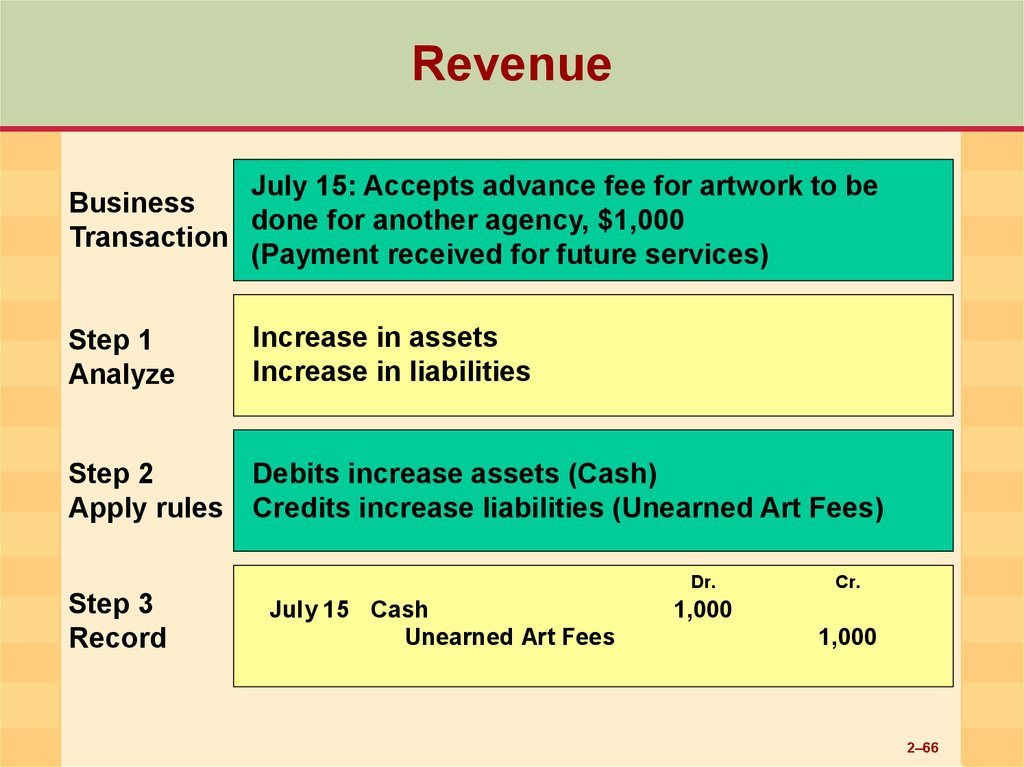 How do you repay payday loans photo 7