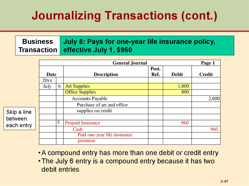 journalize basic transactions A journal entry, into accounting, is the logging of a transaction in accounting journal items the journal entry can consist of several recordings, each of which is either a debit or a credit  the total of the debits must equal the total of the credits or the journal entry is said to be unbalanced.