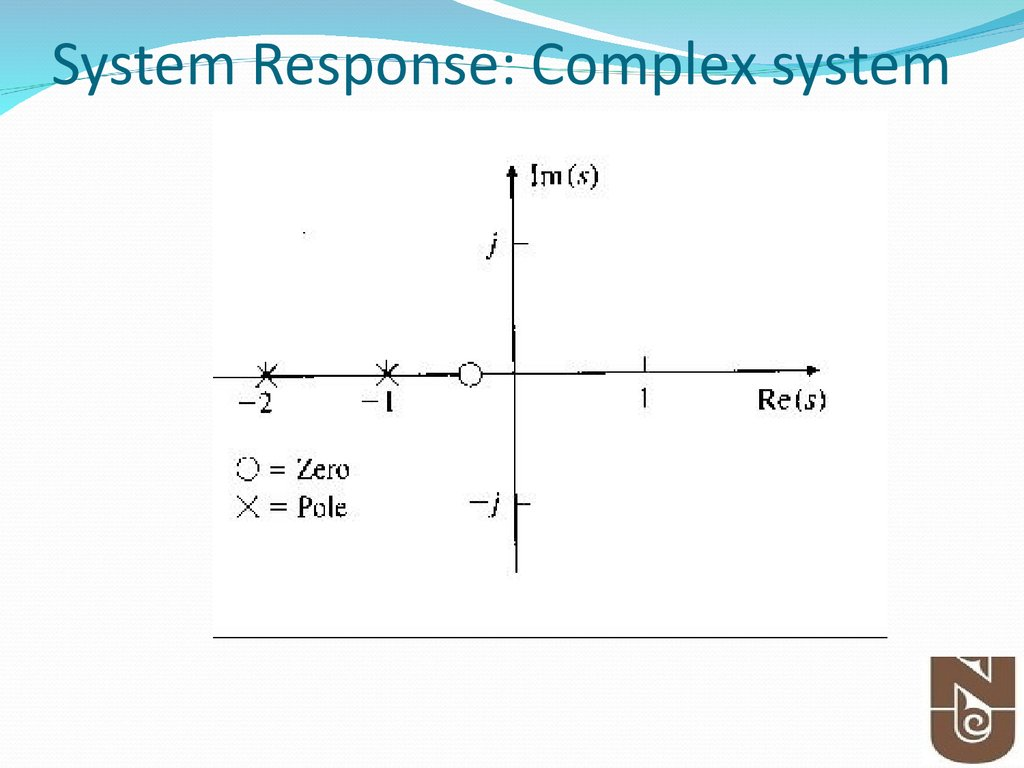 System Response: Complex system
