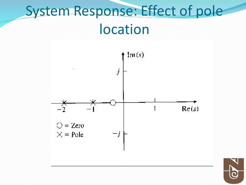 System Response: Effect of pole location