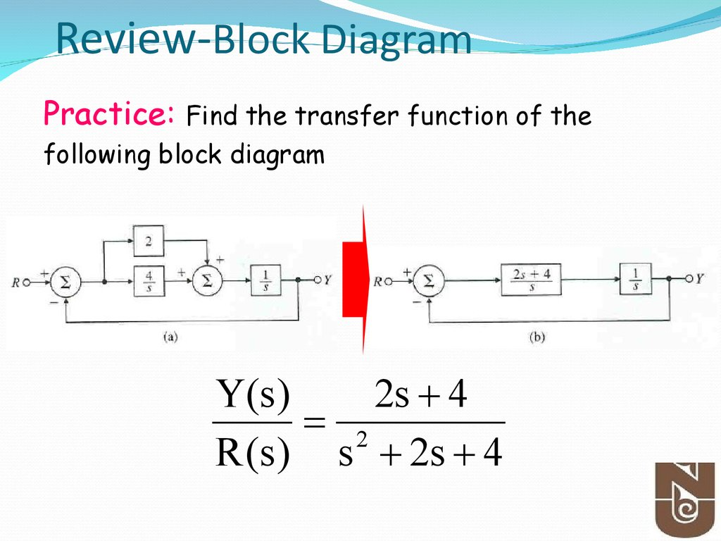 Review-Block Diagram