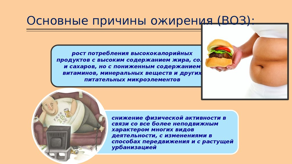 причины ожирения картинки