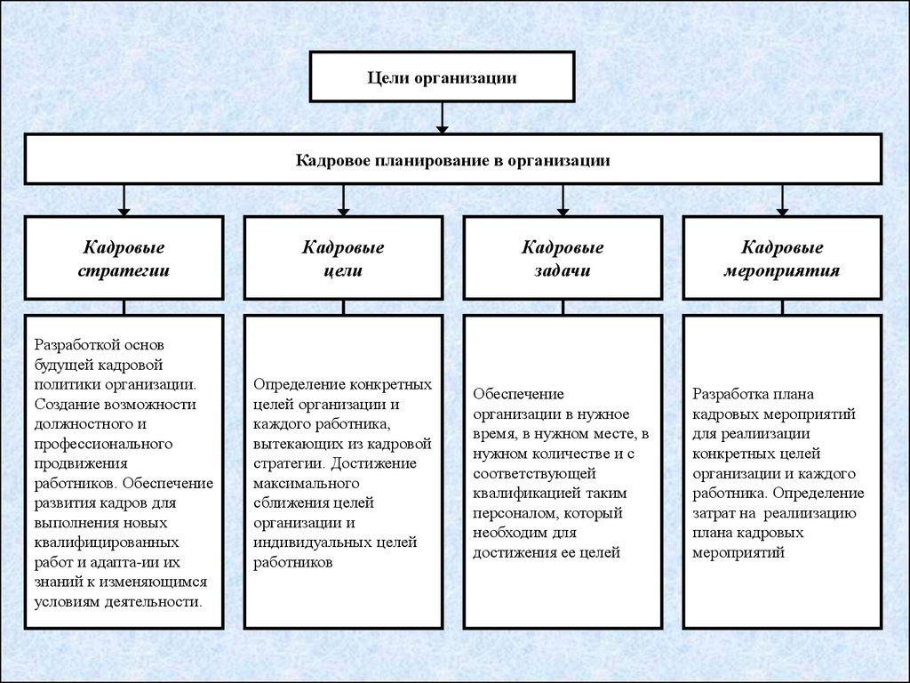 Решения задач кадровой политики решение задачи онлайн сопромат