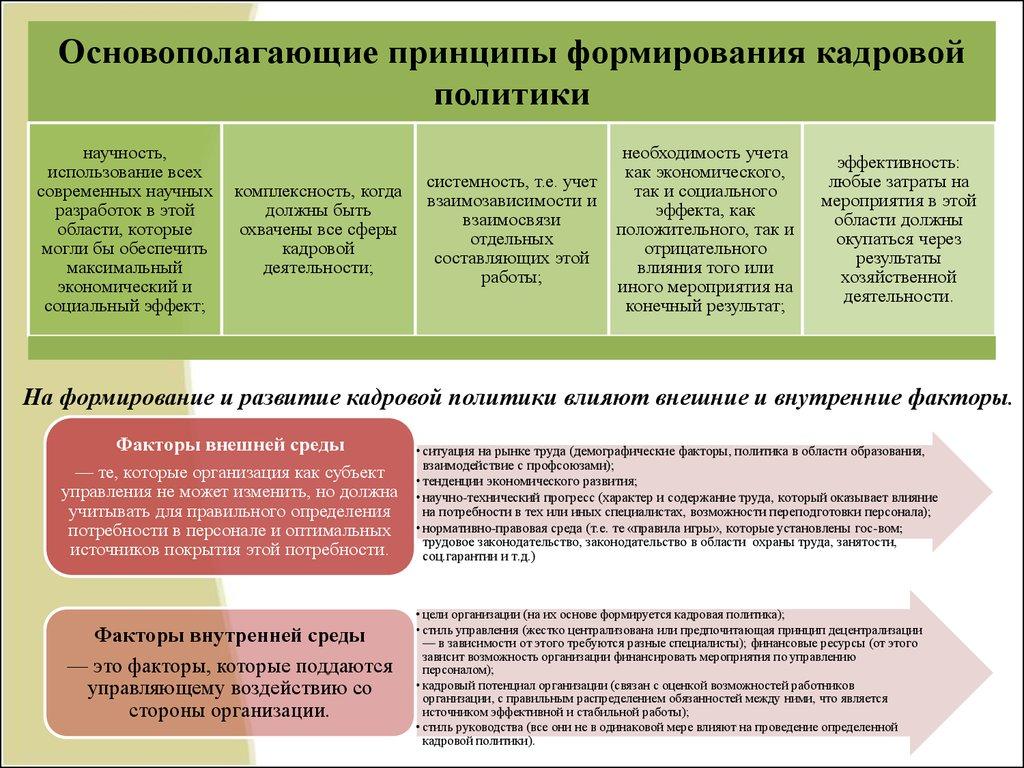 Финансовая отчетность предприятия формы порядок представления и оценки