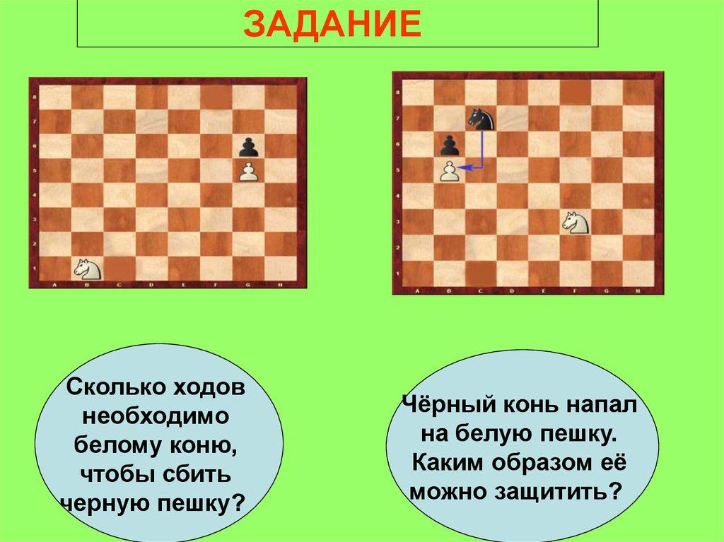 первое знакомство с шахматным королевством презентация