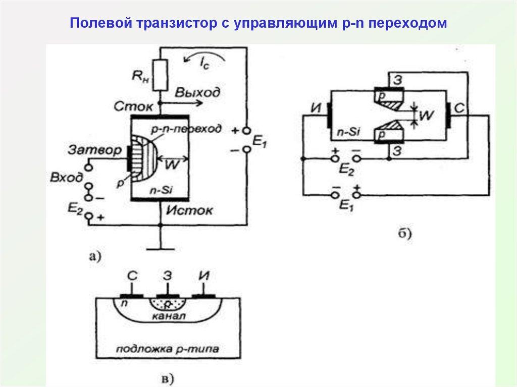 мчаться как проверить полевой транзистор картинки асан чаще