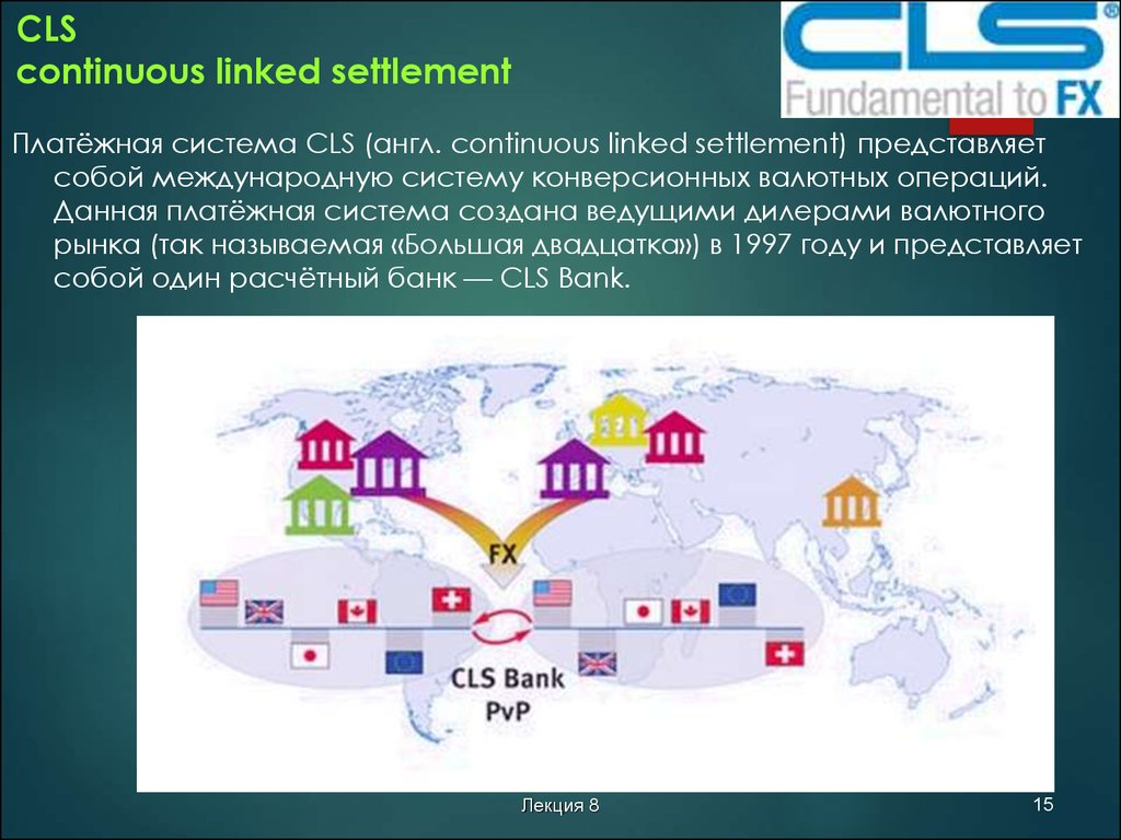 CLS continuous linked settlement