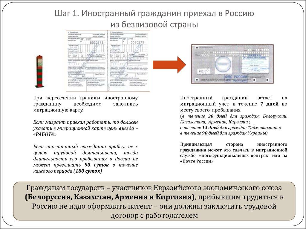 работа без патента в москве и области