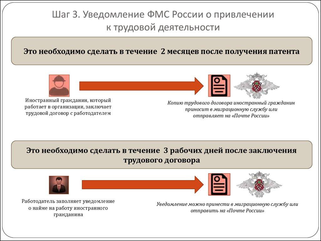 Госпошлина замена прав 2020 реквизиты санкт петербург