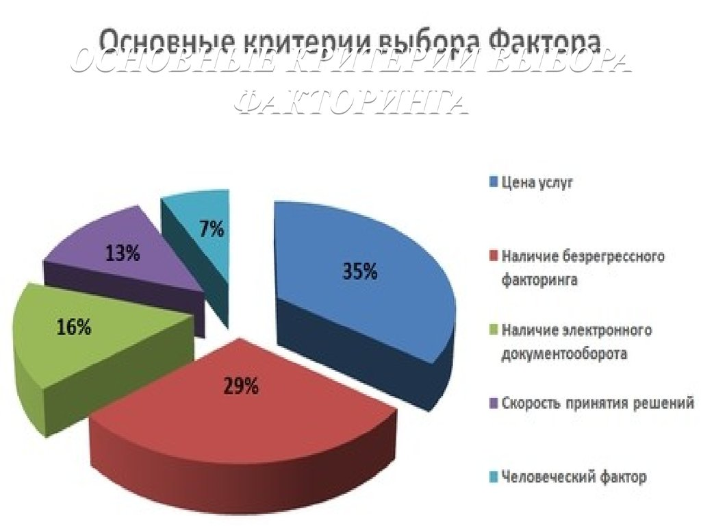 Кредитные операции коммерческих банков это