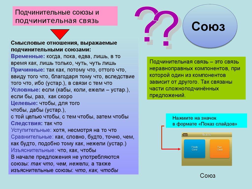 Схемы виды связи предложений