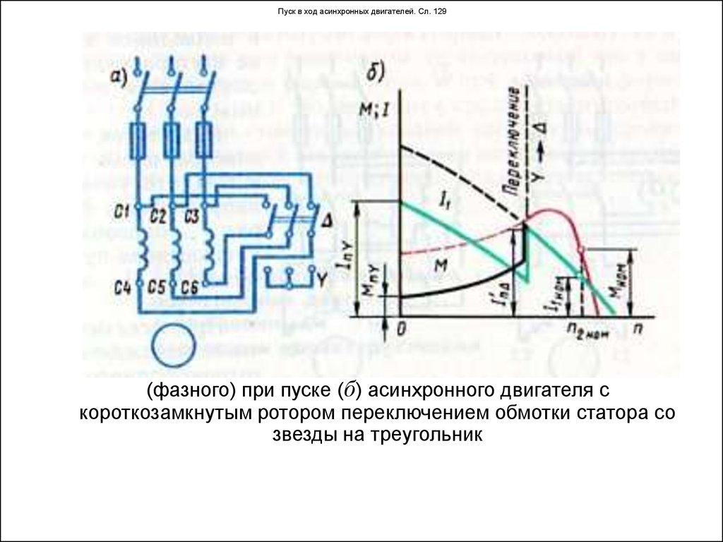 фото схема регулирование асинхронного двигателя оформлении заказа