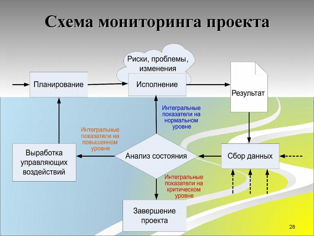карты картинок для мониторинга комитет при