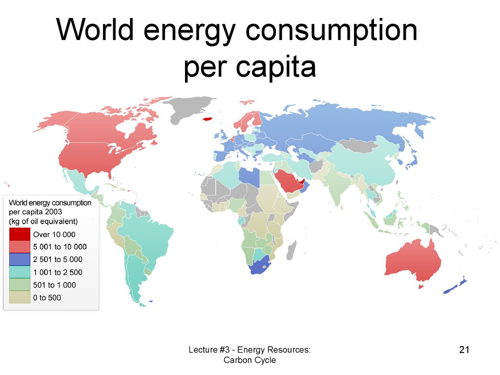 World energy consumption per capita