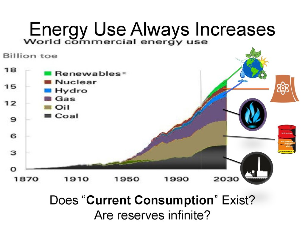 Consumable Energy Reserves