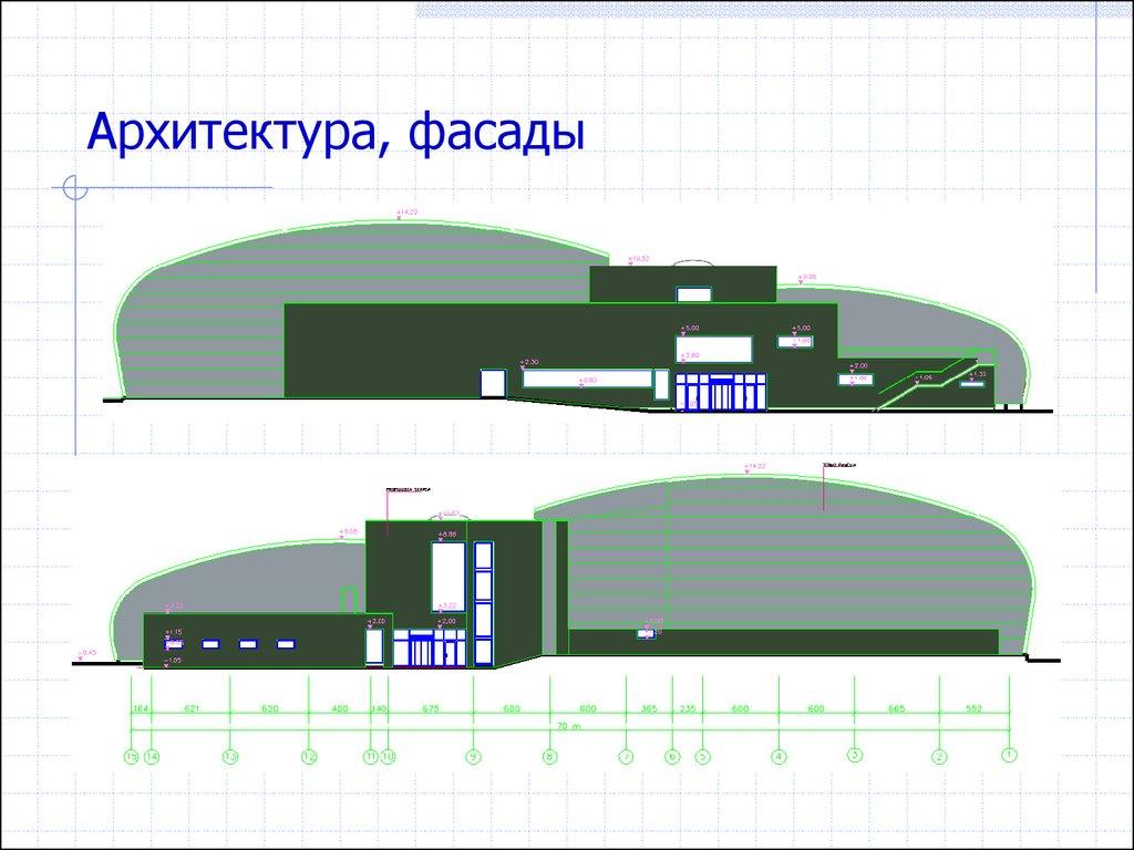Изготовление тентов на заказ в Москве