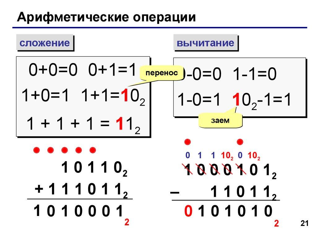 Система счисления вычитание онлайн