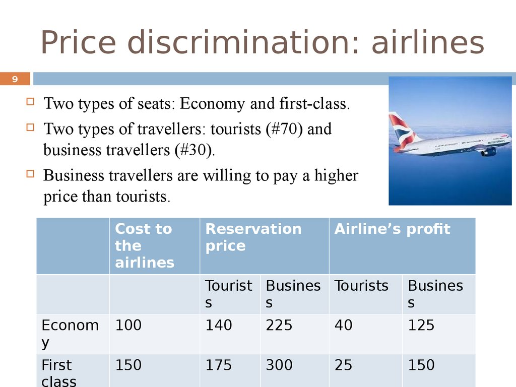 Price discrimination: airlines