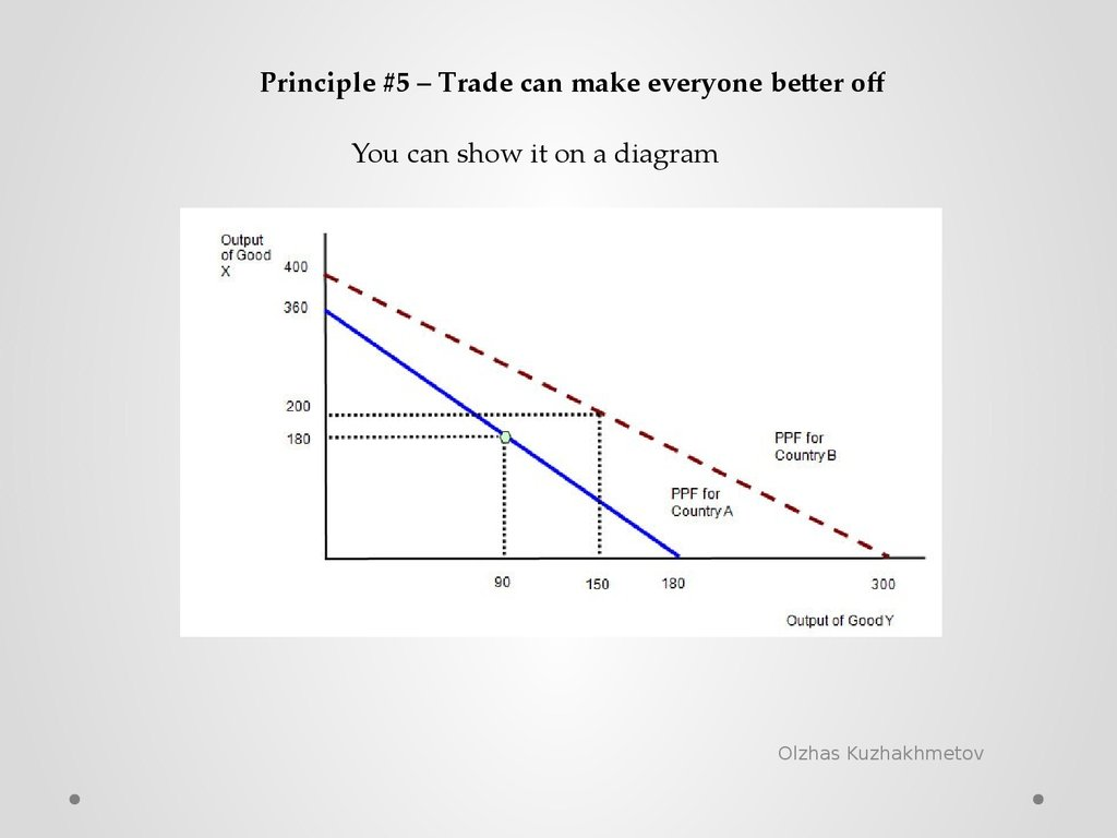 introduction of principle of economics with tar View juan v untung's profile on linkedin,  introduction to statistics  principle of economics (macroeconomics).