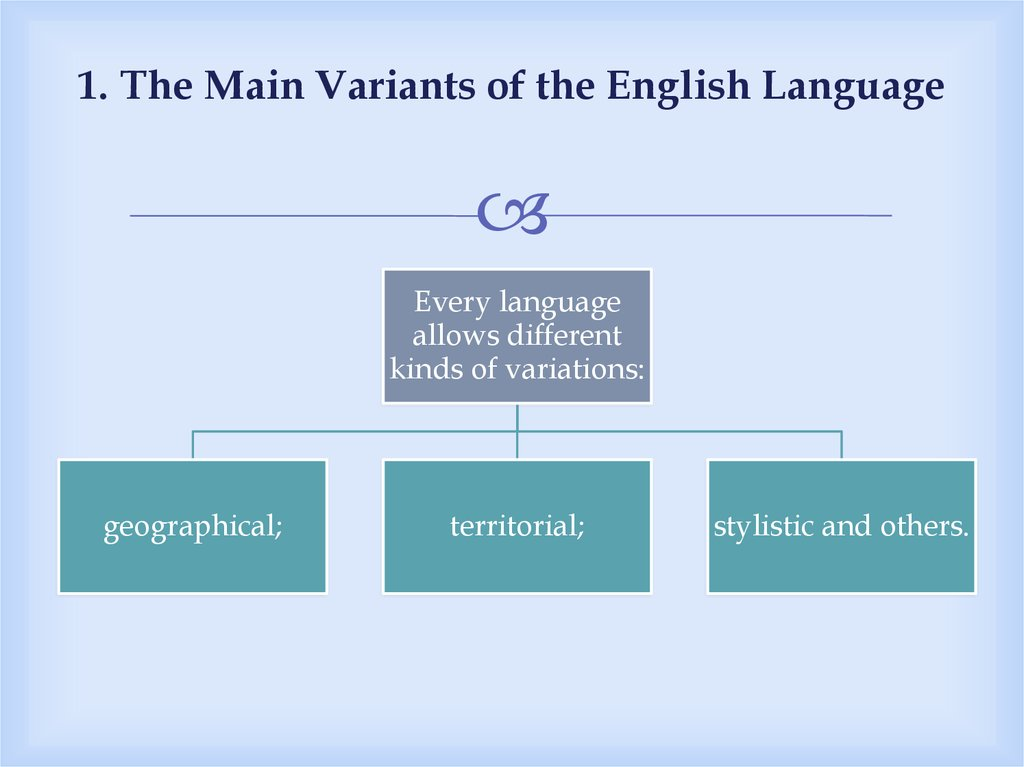 1. The Main Variants of the English Language
