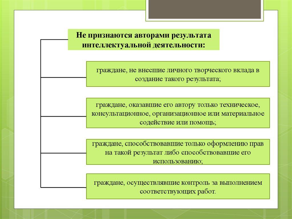 Право использования результатов интеллектуальной деятельности в составе единой технологии