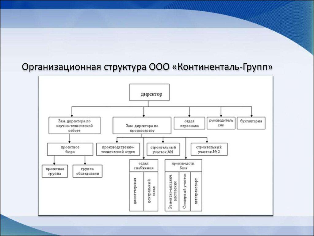Автоматизация системы управления персоналом торговой организации  7