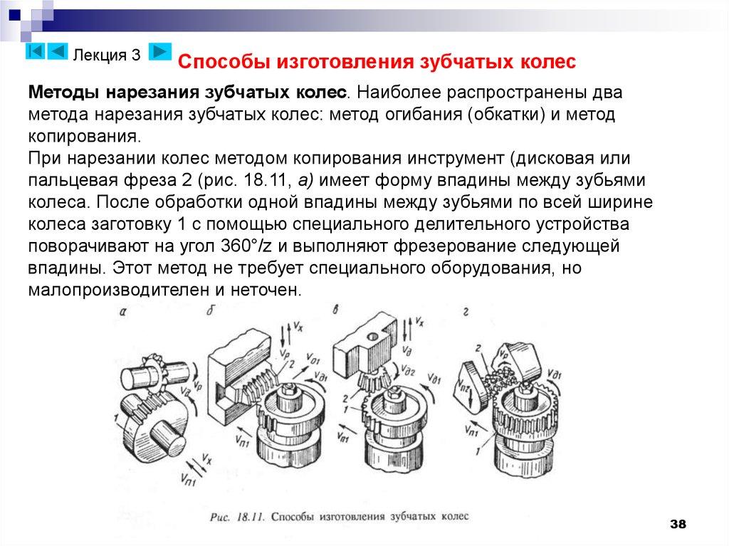 ebook basics photography 07