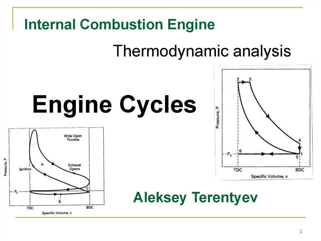 [DIAGRAM_1JK]  Internal сombustion engine. Thermodynamic analysis. Engine cycles - online  presentation | Internal Conbustion Engine Cycle Diagram |  | ppt Online
