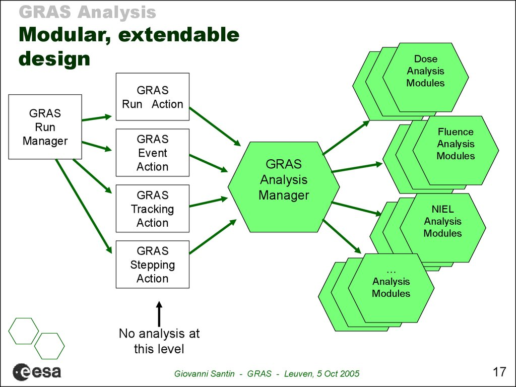 managerial analysis module 1 3 management managerial economics break even analysis 10 introduction traditionally the basic objective of the firm is to maximise profits economic profit of the.