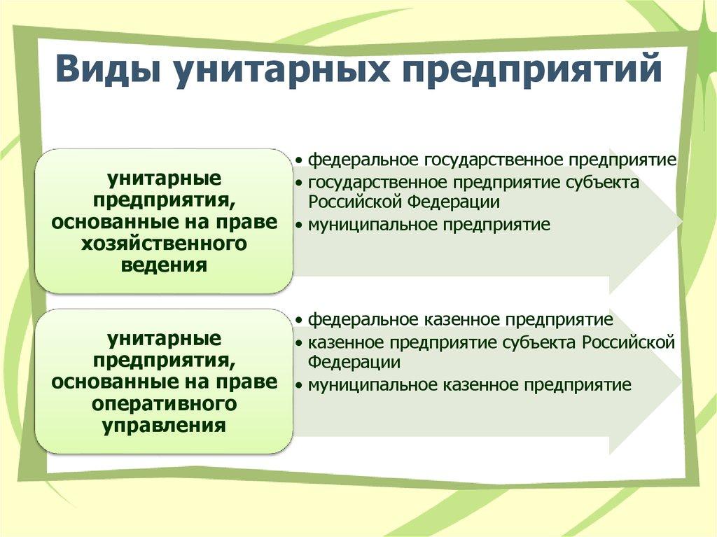 государственные унитарные предприятия учебник лекция мототехника Грузовики спецтехника