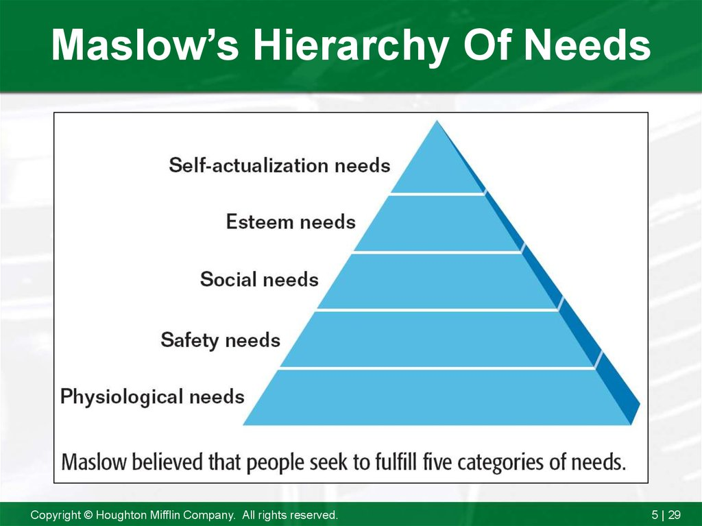 maslows hierarchy of needs relating to Hierarchy of needs for today's elderly when abraham maslow introduced his hierarchy of needs model, the bulk of today's elderly were just toddlers.