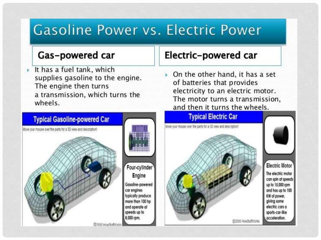 electric cars vs gas cars speech essay