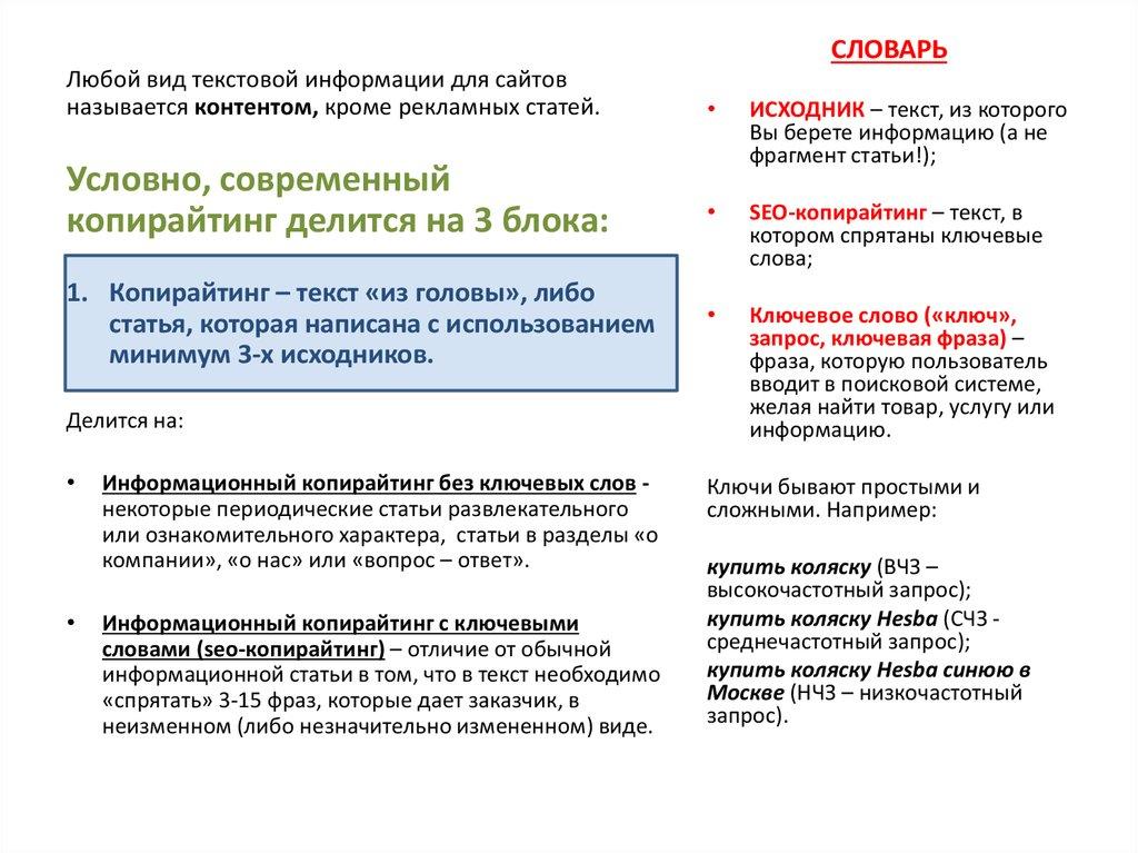 Продвижение сайта профессия как называется договор на создание и сопровождение сайт