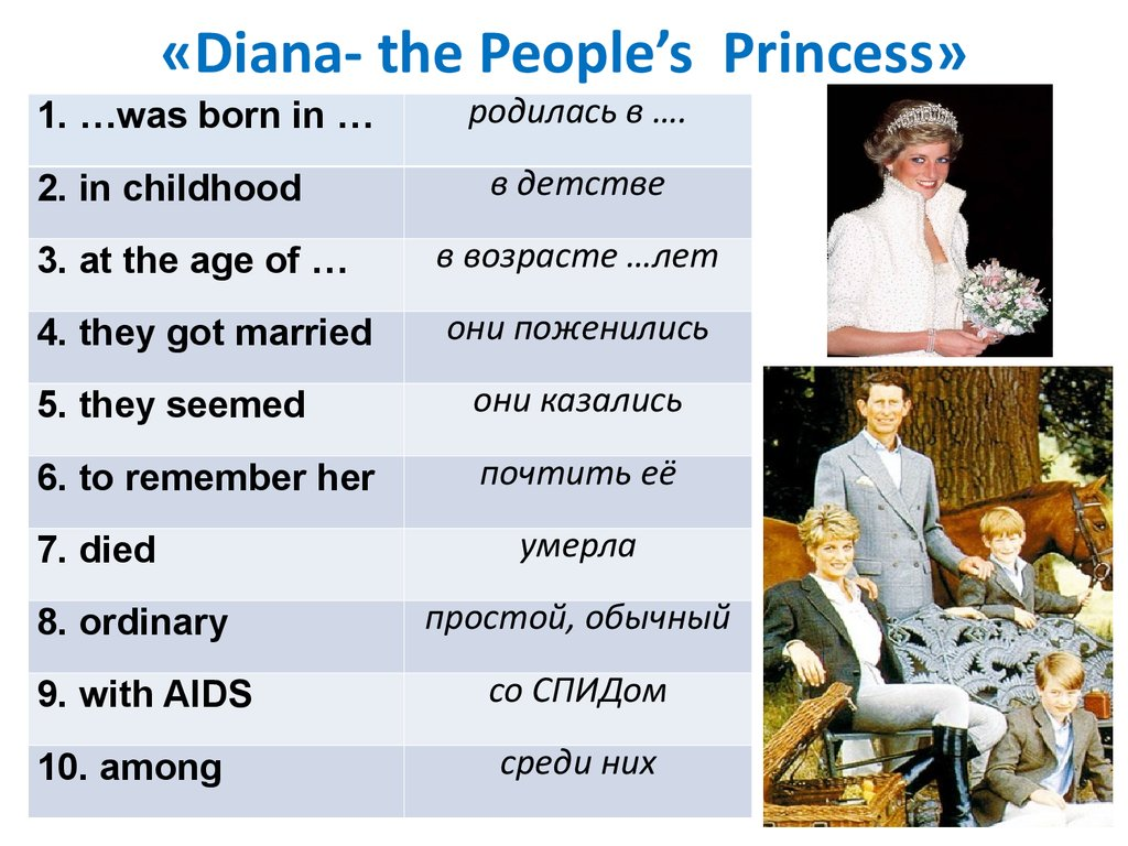 «Diana- the People's Princess»