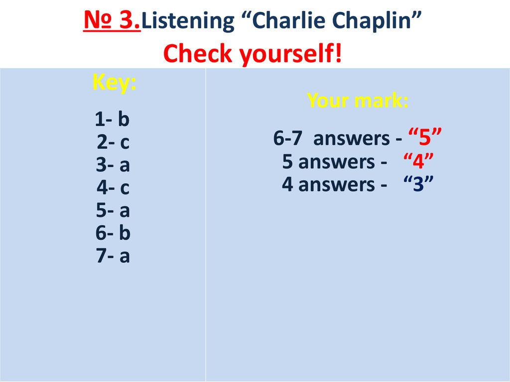 "№ 3.Listening ""Charlie Chaplin"" Check yourself!"