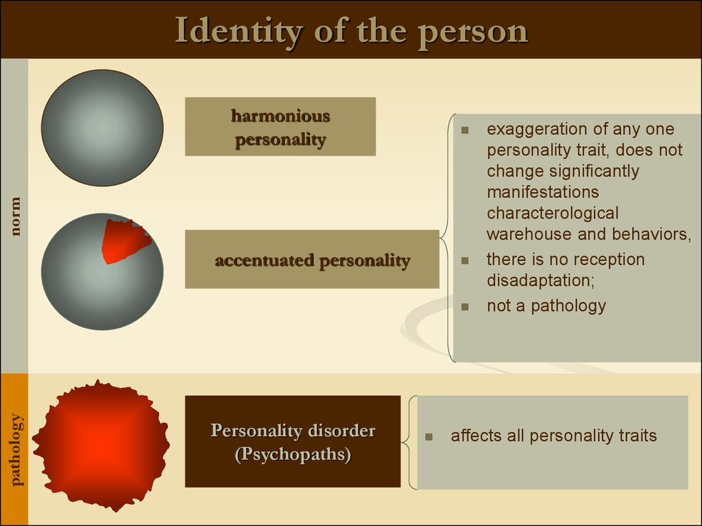 Identity of the person