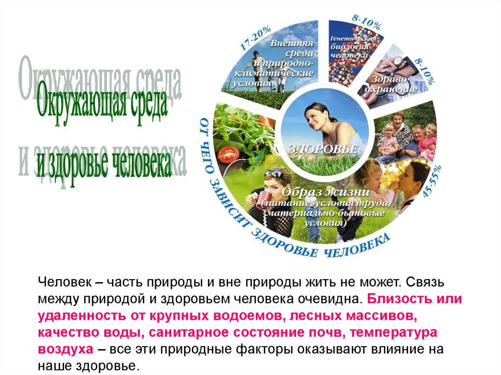 здоровье окружающей среды