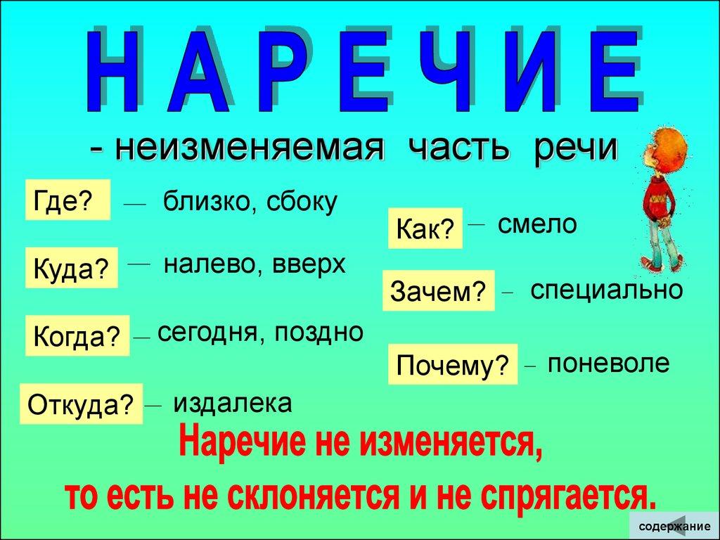Правила для русского языка 3 класс в картинках