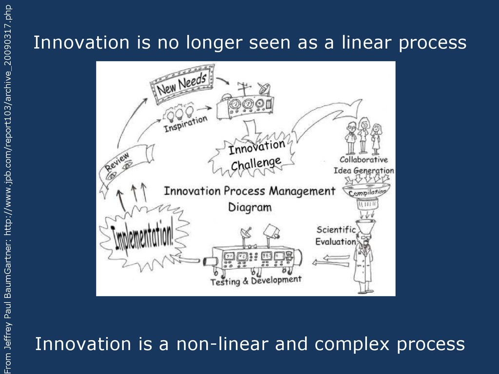 Innovation is no longer seen as a linear process